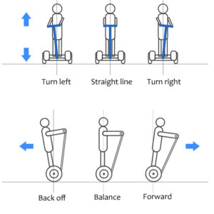 how to drive mini segway instructional picture